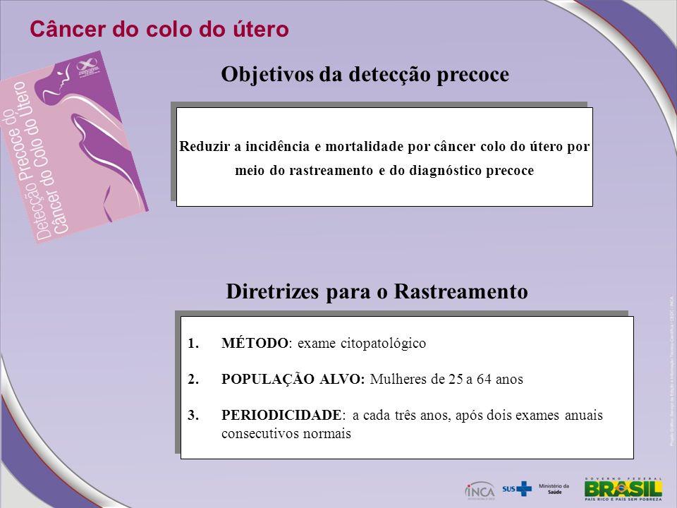 Reduzir a incidência e mortalidade por câncer colo do útero por meio do rastreamento e do diagnóstico precoce Diretrizes para o Rastreamento 1.MÉTODO: