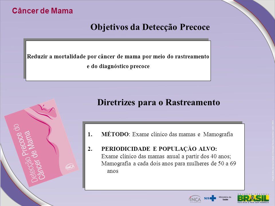Reduzir a mortalidade por câncer de mama por meio do rastreamento e do diagnóstico precoce Diretrizes para o Rastreamento 1.MÉTODO: Exame clínico das