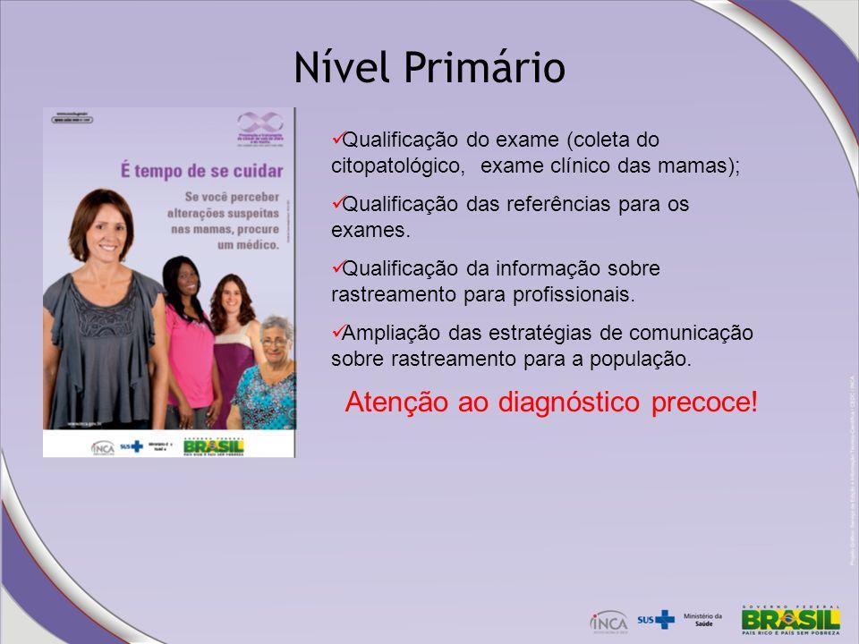 Nível Primário Qualificação do exame (coleta do citopatológico, exame clínico das mamas); Qualificação das referências para os exames. Qualificação da