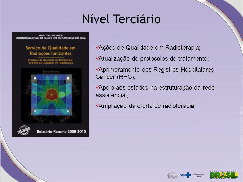 Nível Terciário Ações de Qualidade em Radioterapia; Atualização de protocolos de tratamento; Aprimoramento dos Registros Hospitalares Câncer (RHC); Ap
