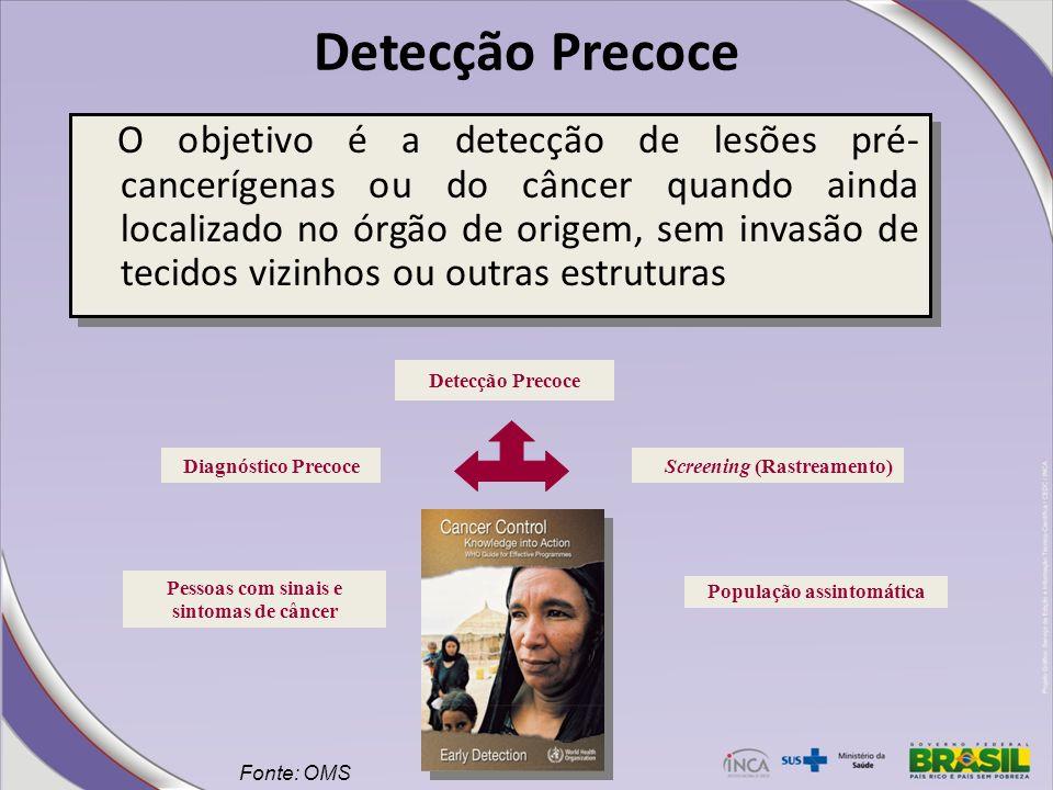 Monitoramento das ações: fontes www.inca.gov.br/utero www.inca.gov.br/mama www.datasus.gov.br
