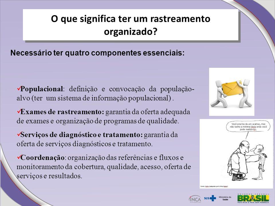 O que significa ter um rastreamento organizado? Necessário ter quatro componentes essenciais: Populacional: definição e convocação da população- alvo