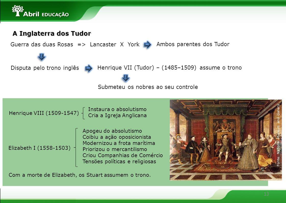13 Guerra das duas Rosas => Lancaster X York Ambos parentes dos Tudor Disputa pelo trono inglês Henrique VII (Tudor) – (1485–1509) assume o trono Subm