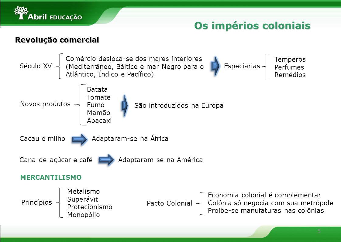 6 Portugal Primeiro Estado-nação moderno Primeiro império ultramarino moderno Século XVI Portugueses mantinham mais de 50 feitorias na América, África e Ásia.
