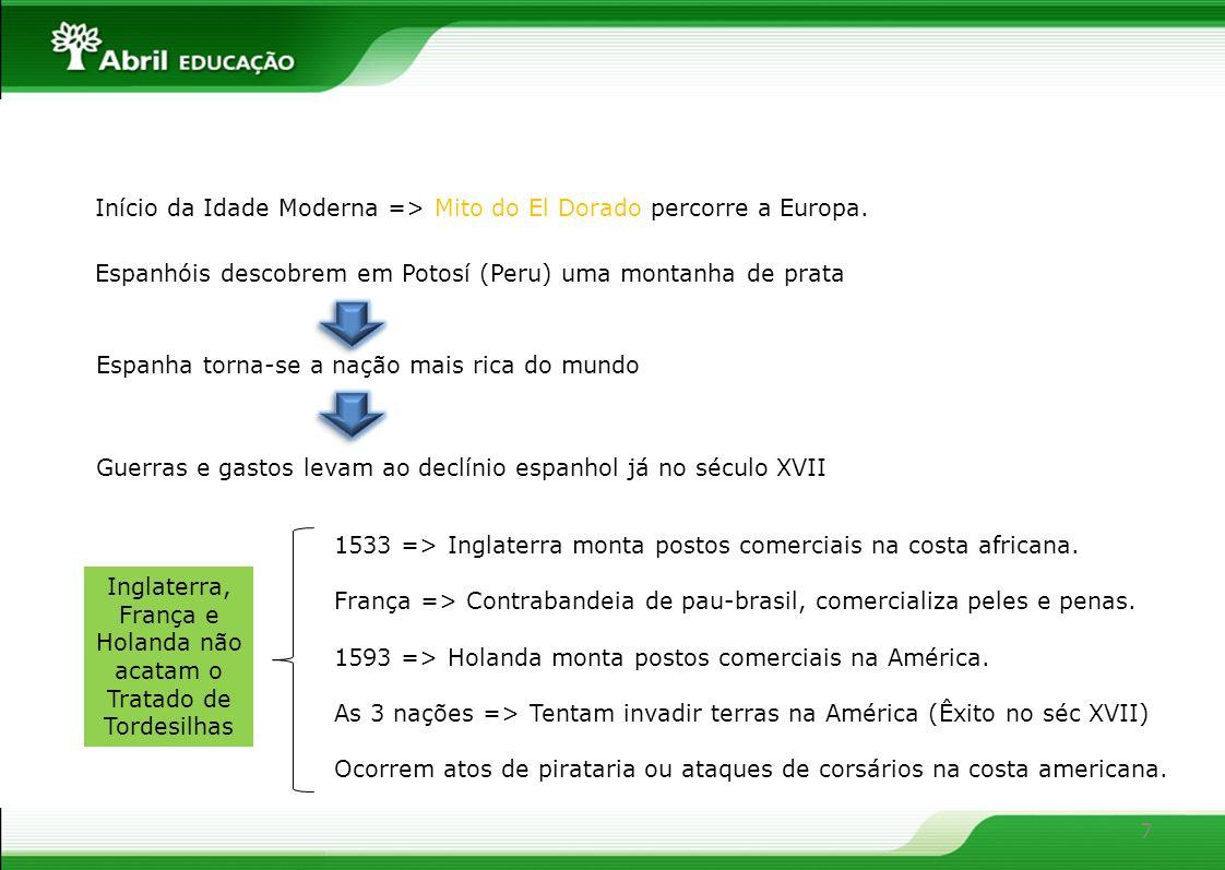 7 Início da Idade Moderna => Mito do El Dorado percorre a Europa. Espanhóis descobrem em Potosí (Peru) uma montanha de prata Espanha torna-se a nação