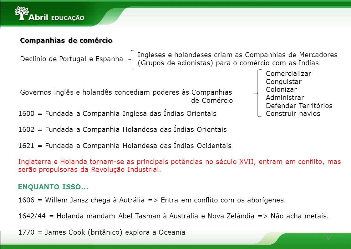 9 1600 = Fundada a Companhia Inglesa das Índias Orientais 1602 = Fundada a Companhia Holandesa das Índias Orientais 1621 = Fundada a Companhia Holande