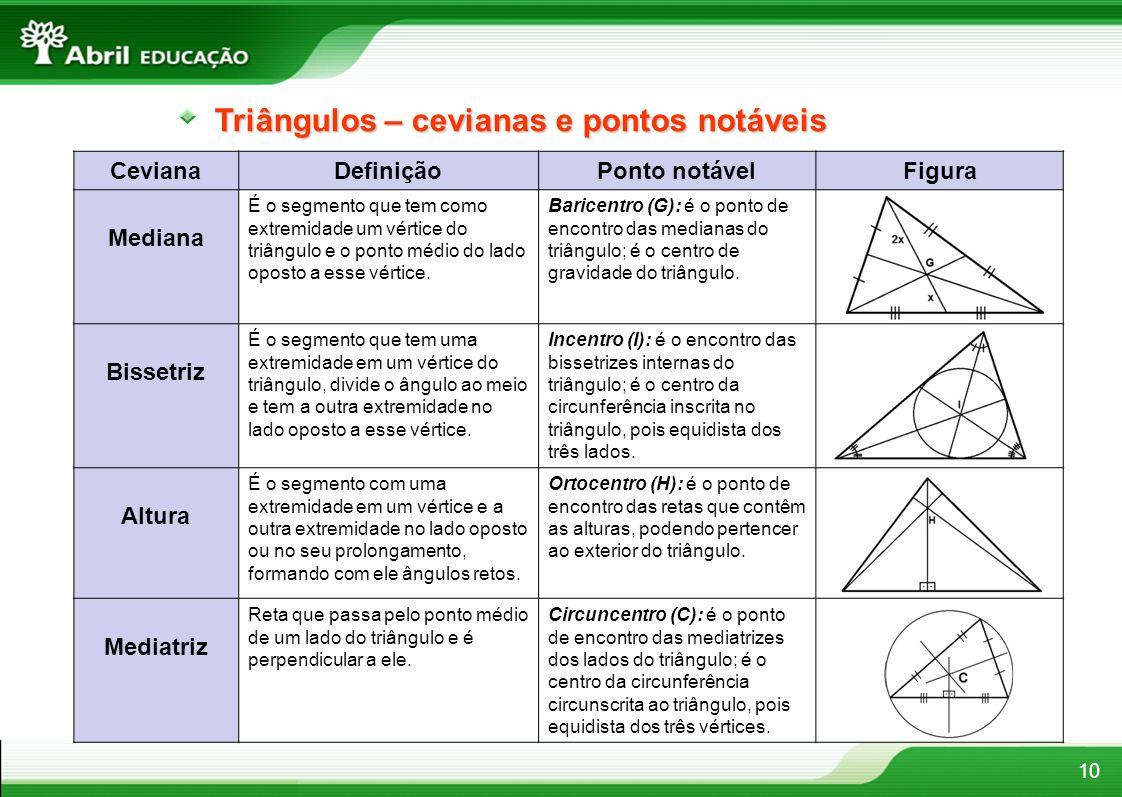 10 Triângulos – cevianas e pontos notáveis CevianaDefiniçãoPonto notávelFigura Mediana É o segmento que tem como extremidade um vértice do triângulo e