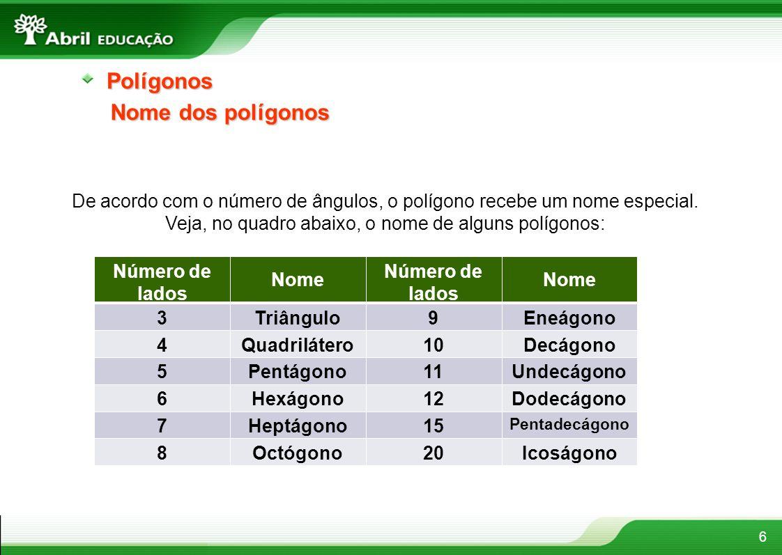 6 Nome dos polígonos De acordo com o número de ângulos, o polígono recebe um nome especial. Veja, no quadro abaixo, o nome de alguns polígonos: Número