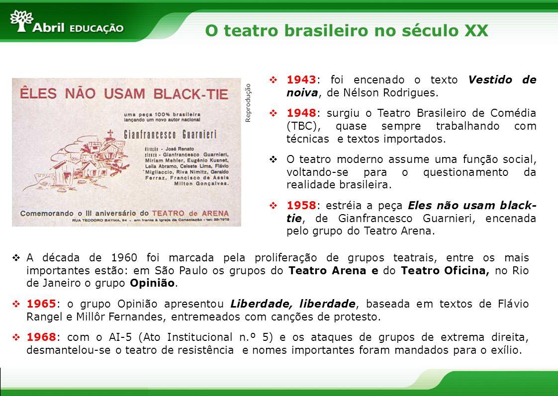 O Brasil na virada do século XX-XXI Produções contemporâneas Obras e movimentos surgidos nas três últimas décadas do século XX.