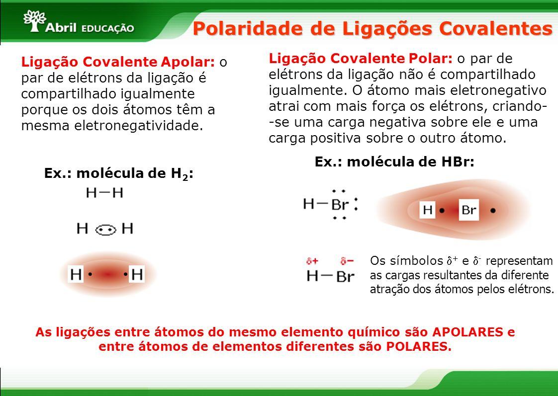 Polaridade de Ligações Covalentes Ligação Covalente Apolar: o par de elétrons da ligação é compartilhado igualmente porque os dois átomos têm a mesma