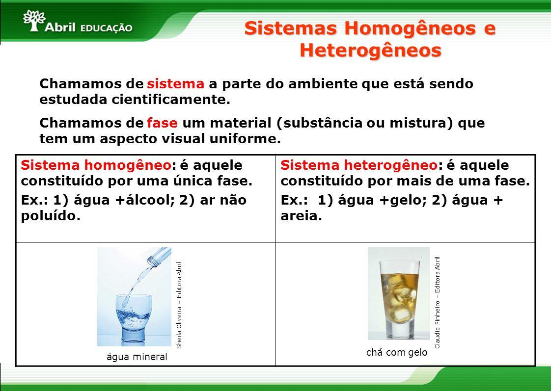 Sistemas Homogêneos e Heterogêneos Chamamos de sistema a parte do ambiente que está sendo estudada cientificamente. Chamamos de fase um material (subs