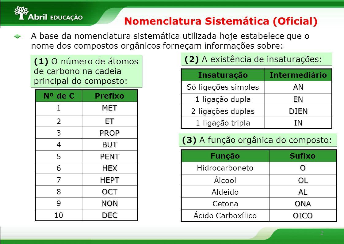 2 A base da nomenclatura sistemática utilizada hoje estabelece que o nome dos compostos orgânicos forneçam informações sobre: Nomenclatura Sistemática