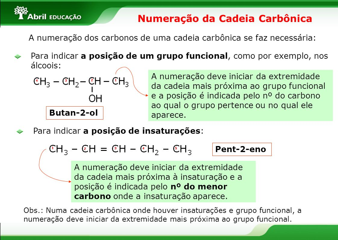 Numeração da Cadeia Carbônica A numeração dos carbonos de uma cadeia carbônica se faz necessária: Para indicar a posição de um grupo funcional, como p