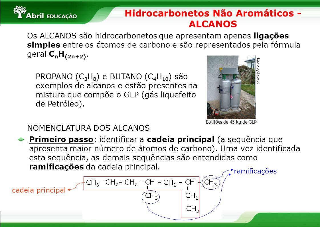 Hidrocarbonetos Não Aromáticos - ALCANOS Os ALCANOS são hidrocarbonetos que apresentam apenas ligações simples entre os átomos de carbono e são repres