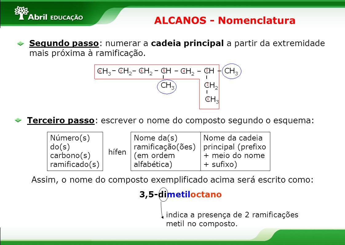 ALCANOS - Nomenclatura Segundo passo: numerar a cadeia principal a partir da extremidade mais próxima à ramificação. Terceiro passo: escrever o nome d