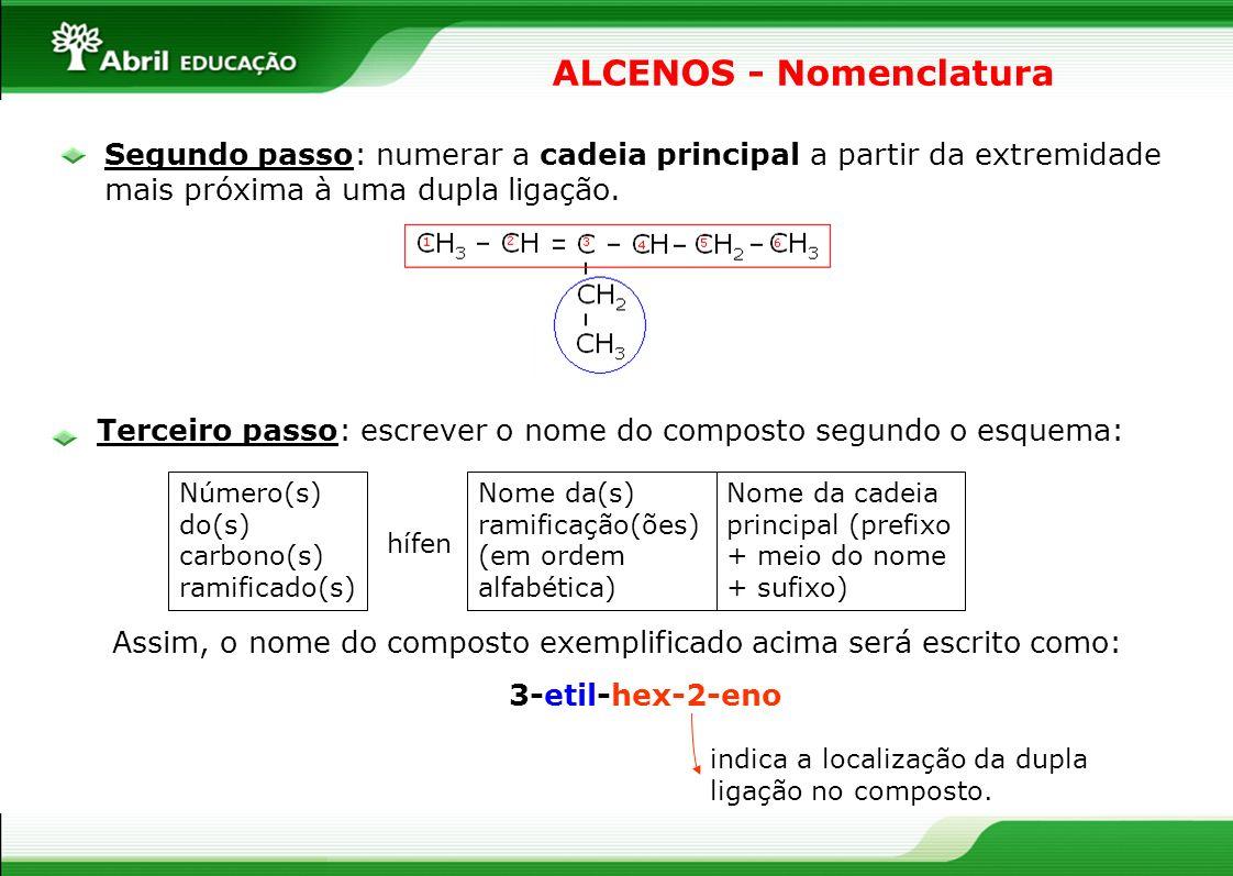 ALCENOS - Nomenclatura Segundo passo: numerar a cadeia principal a partir da extremidade mais próxima à uma dupla ligação. Terceiro passo: escrever o