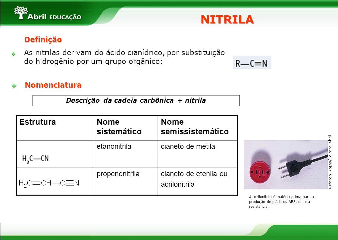 NITRILA Descrição da cadeia carbônica + nitrila EstruturaNome sistemático Nome semissistemático etanonitrilacianeto de metila propenonitrilacianeto de