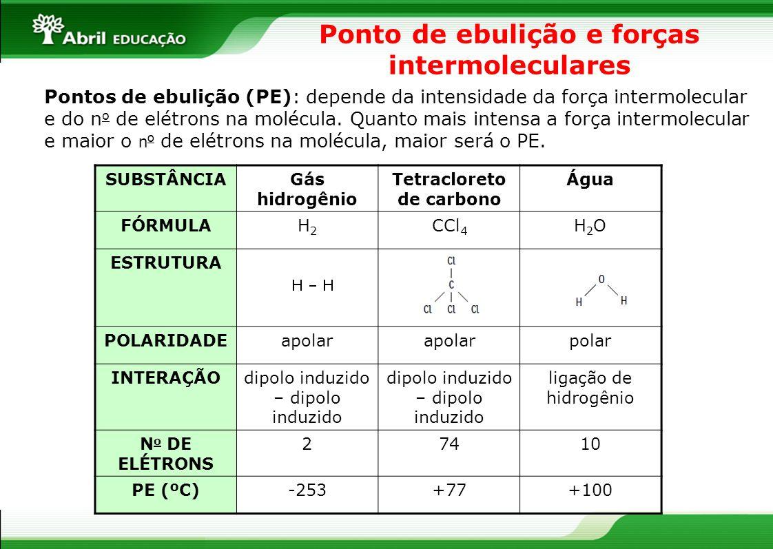 Ponto de ebulição e forças intermoleculares Pontos de ebulição (PE): depende da intensidade da força intermolecular e do n o de elétrons na molécula.