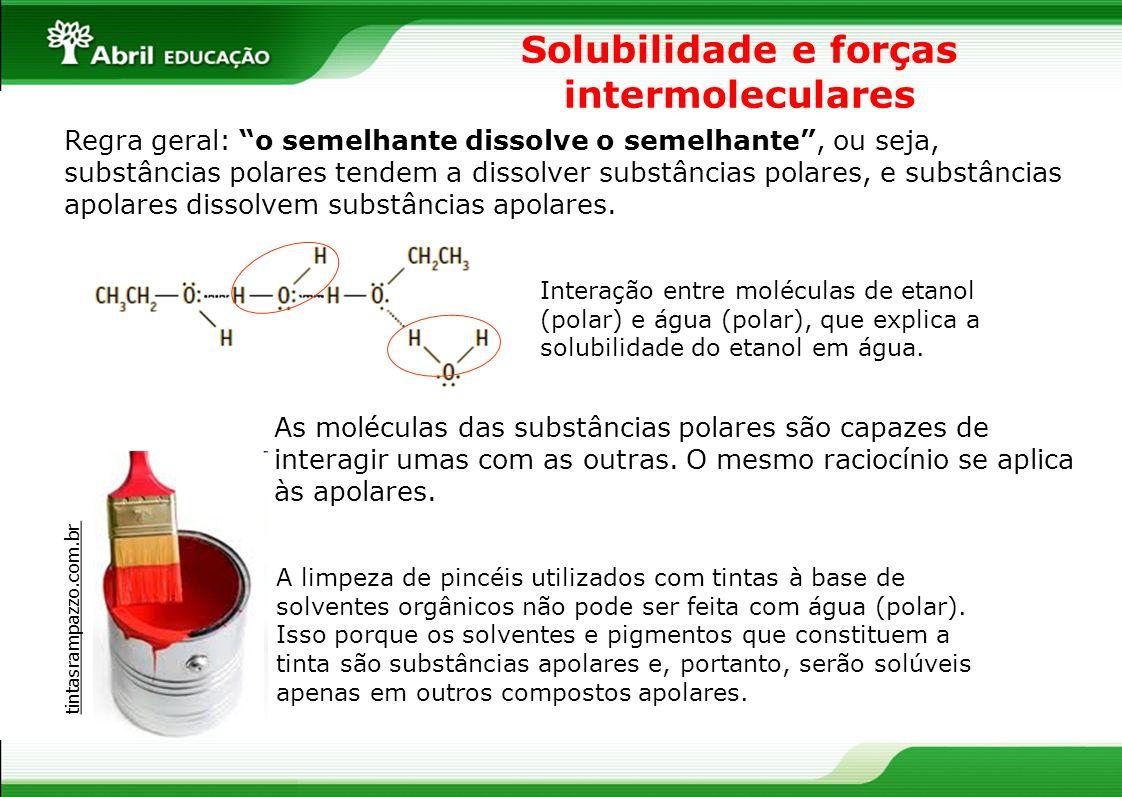Solubilidade e forças intermoleculares Regra geral: o semelhante dissolve o semelhante, ou seja, substâncias polares tendem a dissolver substâncias po