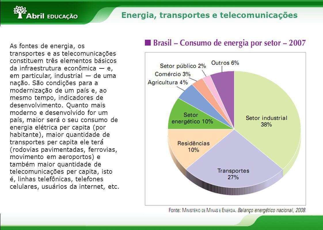 Energia, transportes e telecomunicações. As fontes de energia, os transportes e as telecomunicações constituem três elementos básicos da infraestrutur