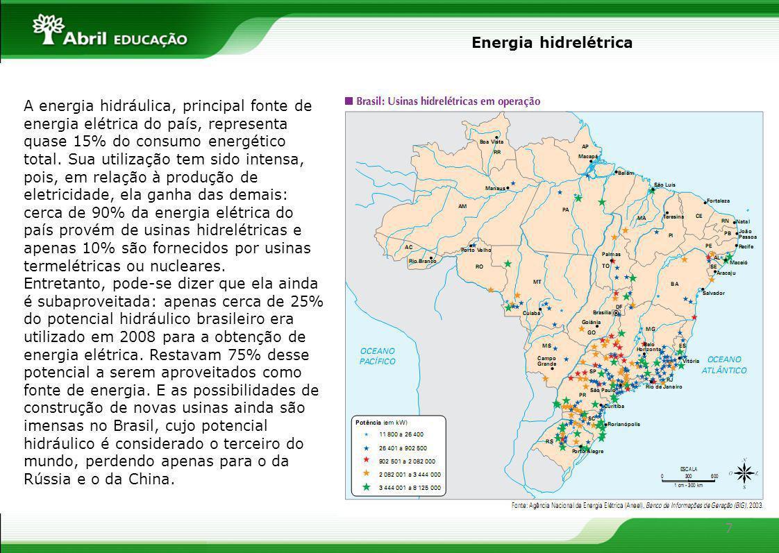 7 A energia hidráulica, principal fonte de energia elétrica do país, representa quase 15% do consumo energético total. Sua utilização tem sido intensa