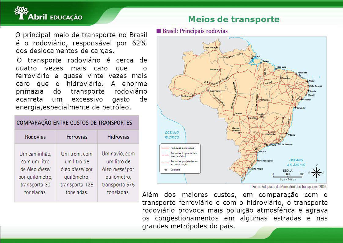 Meios de transporte O principal meio de transporte no Brasil é o rodoviário, responsável por 62% dos deslocamentos de cargas. O transporte rodoviário