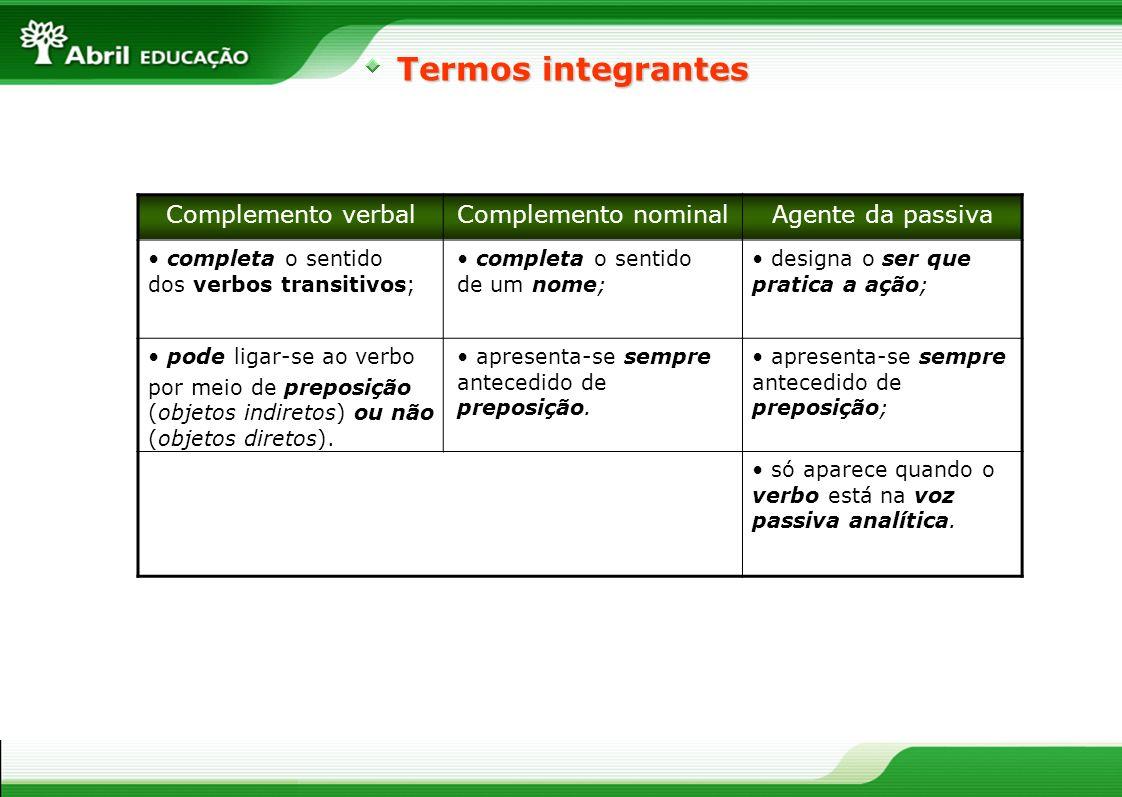 Complemento verbalComplemento nominal completa o sentido dos verbos transitivos; completa o sentido de um nome; pode ligar-se ao verbo por meio de pre