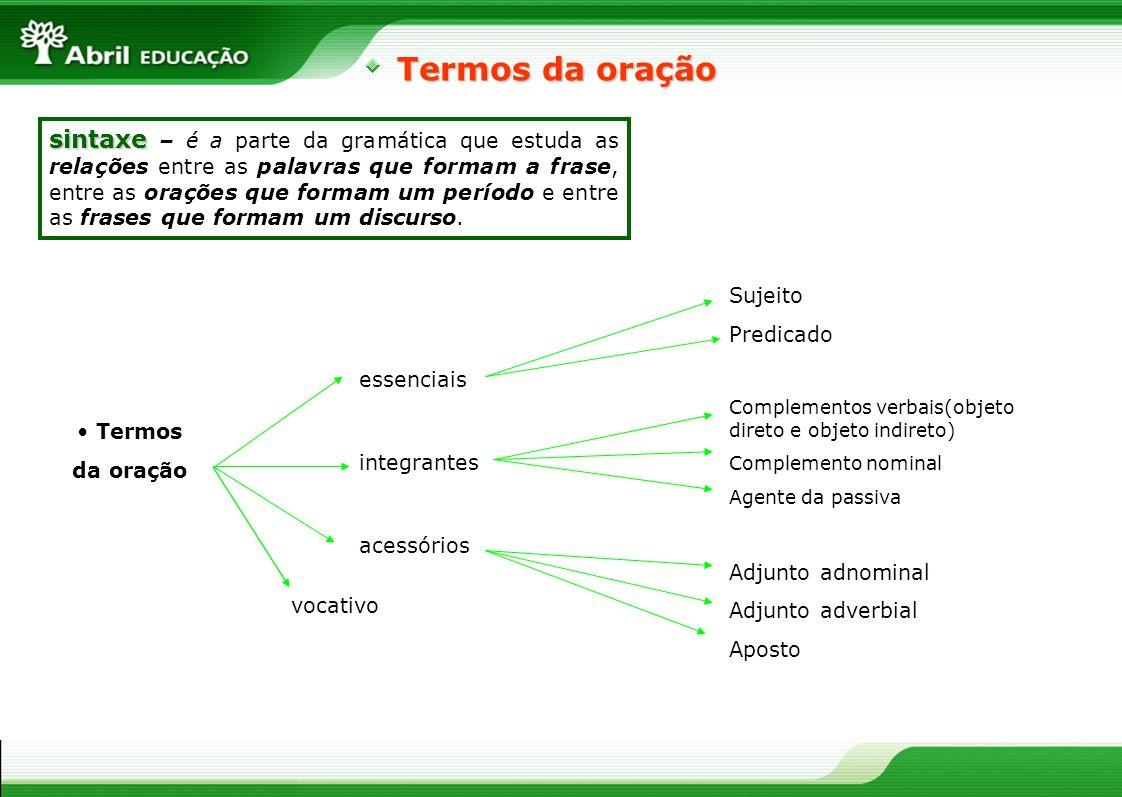 sintaxe sintaxe – é a parte da gramática que estuda as relações entre as palavras que formam a frase, entre as orações que formam um período e entre a