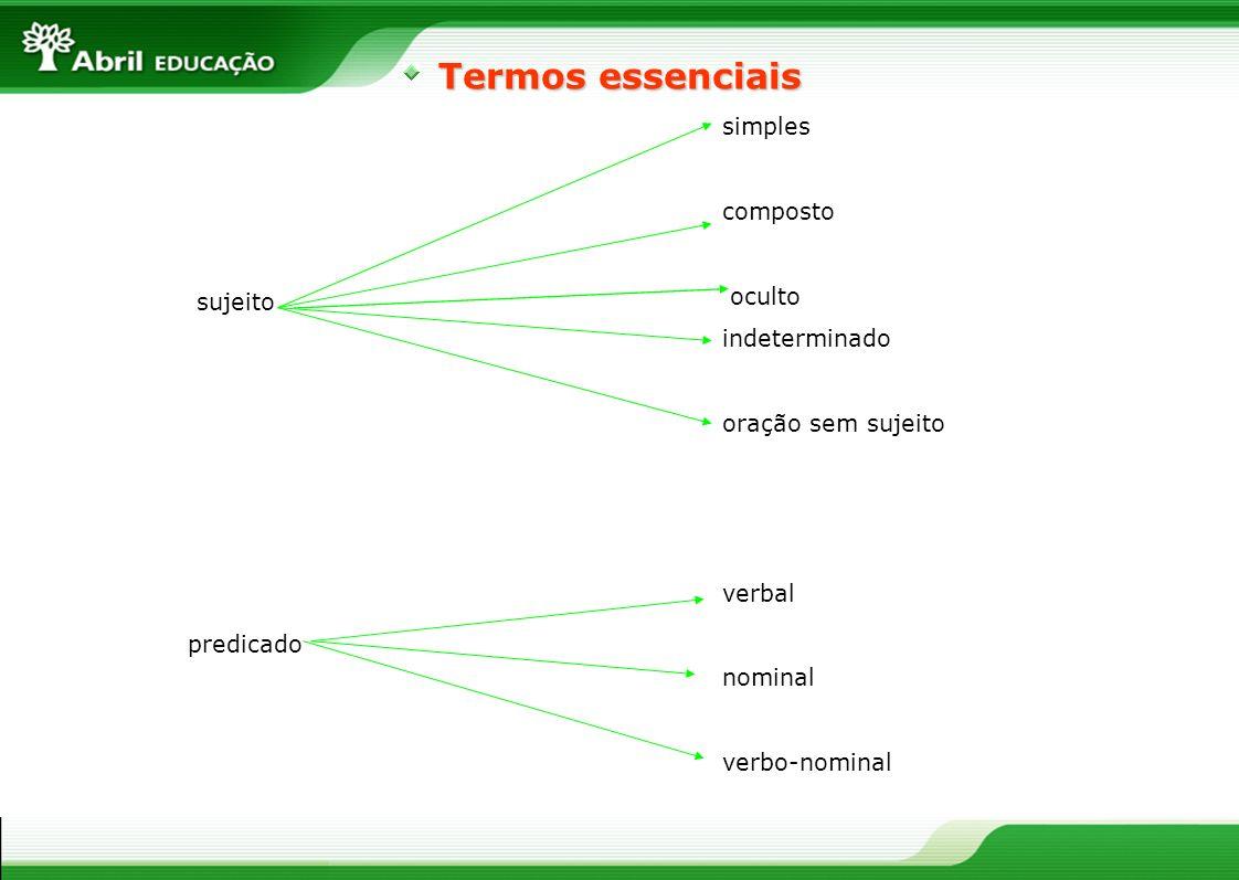 Sujeito simples : apresenta um único núcleo, diretamente relacionado ao verbo.