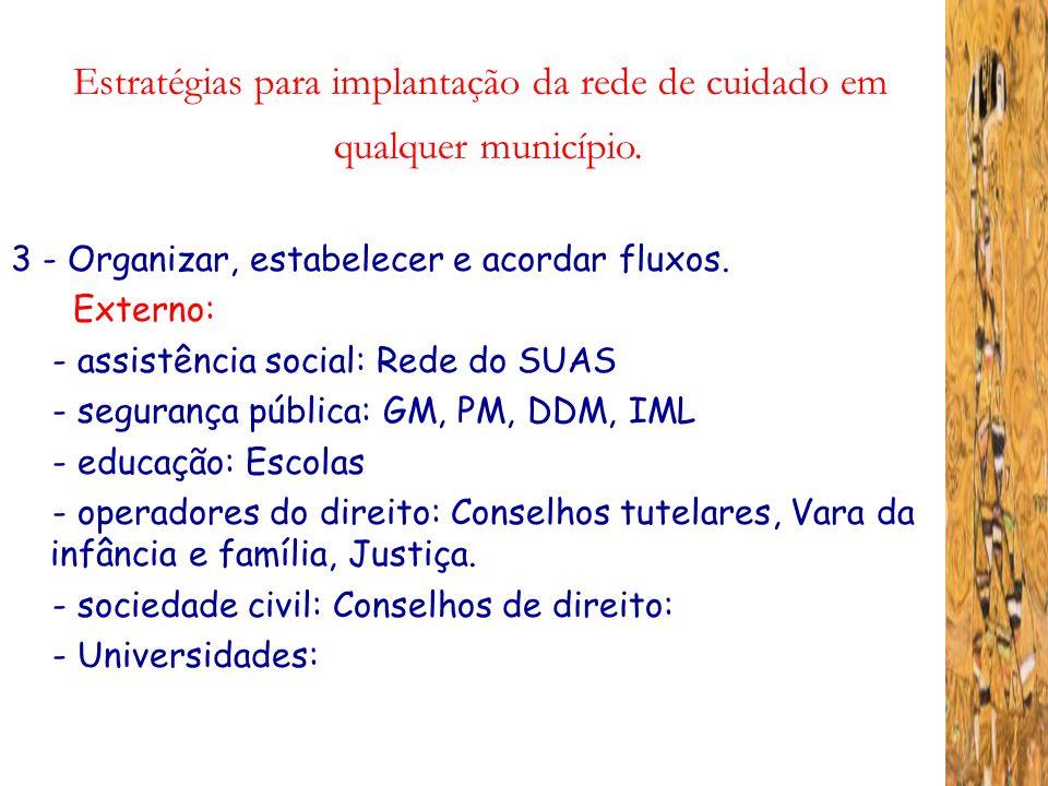 Estratégias para implantação da rede de cuidado em qualquer município. 3 - Organizar, estabelecer e acordar fluxos. Externo: - assistência social: Red