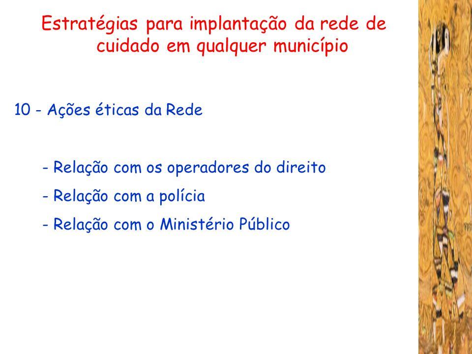Estratégias para implantação da rede de cuidado em qualquer município 10 - Ações éticas da Rede - Relação com os operadores do direito - Relação com a