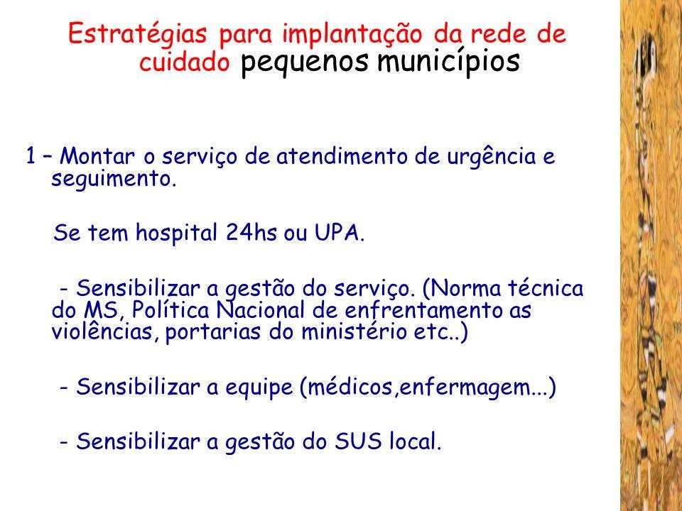 Estratégias para implantação da rede de cuidado pequenos municípios 1 – Montar o serviço de atendimento de urgência e seguimento. Se tem hospital 24hs