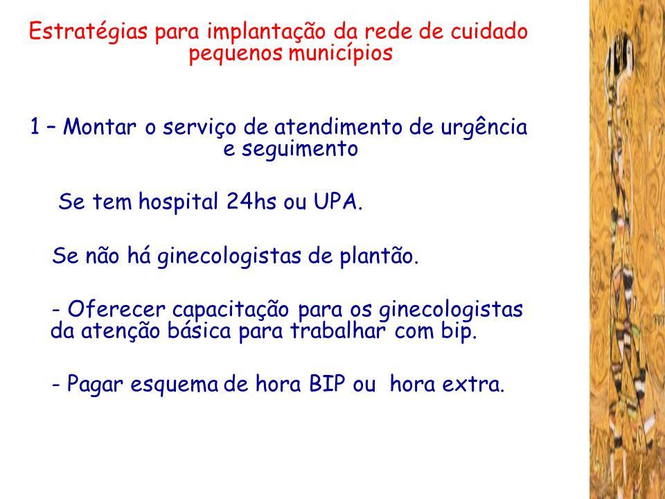 Estratégias para implantação da rede de cuidado pequenos municípios 1 – Montar o serviço de atendimento de urgência e seguimento Se tem hospital 24hs