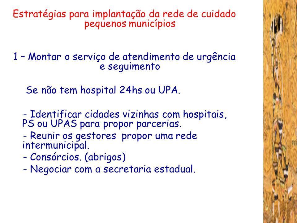 Estratégias para implantação da rede de cuidado pequenos municípios 1 – Montar o serviço de atendimento de urgência e seguimento Se não tem hospital 2