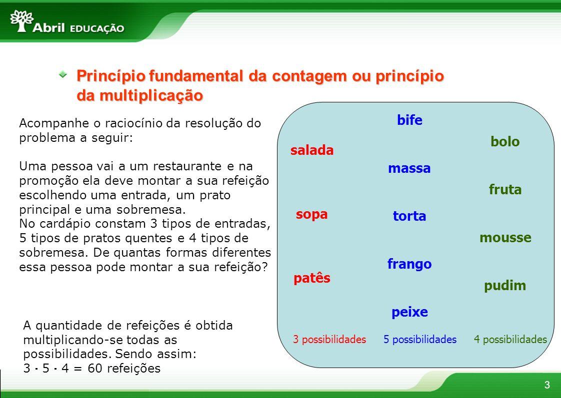 3 Princípio fundamental da contagem ou princípio da multiplicação Acompanhe o raciocínio da resolução do problema a seguir: Uma pessoa vai a um restau