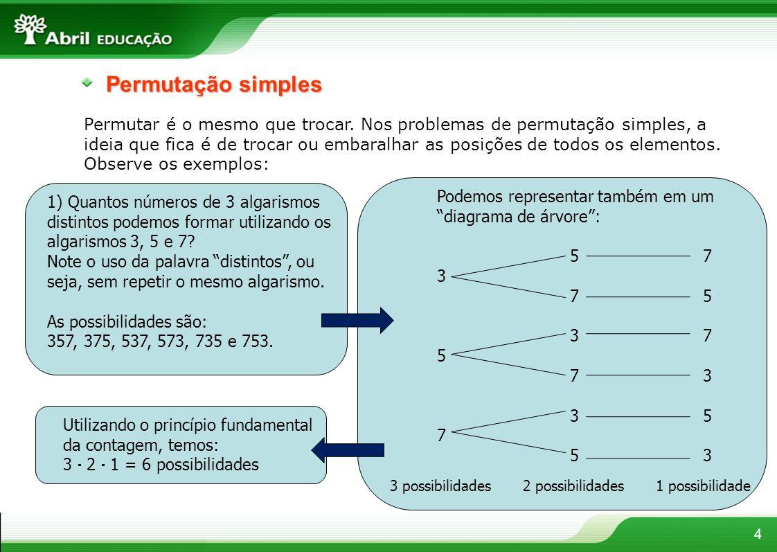 Permutação simples 4 Permutar é o mesmo que trocar. Nos problemas de permutação simples, a ideia que fica é de trocar ou embaralhar as posições de tod
