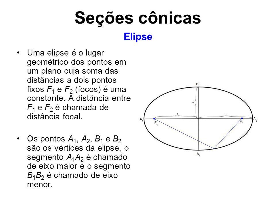 Uma elipse é o lugar geométrico dos pontos em um plano cuja soma das distâncias a dois pontos fixos F 1 e F 2 (focos) é uma constante. A distância ent