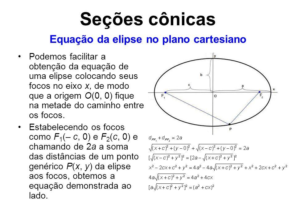 Podemos facilitar a obtenção da equação de uma elipse colocando seus focos no eixo x, de modo que a origem O(0, 0) fique na metade do caminho entre os focos.