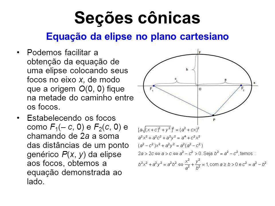 Podemos facilitar a obtenção da equação de uma elipse colocando seus focos no eixo x, de modo que a origem O(0, 0) fique na metade do caminho entre os