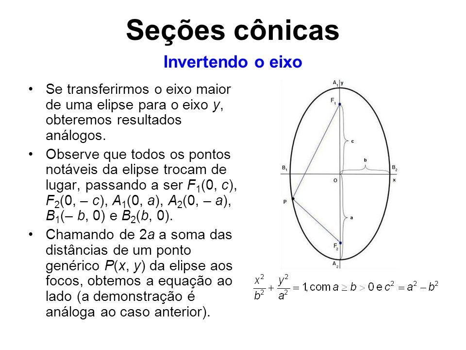Se transferirmos o eixo maior de uma elipse para o eixo y, obteremos resultados análogos. Observe que todos os pontos notáveis da elipse trocam de lug