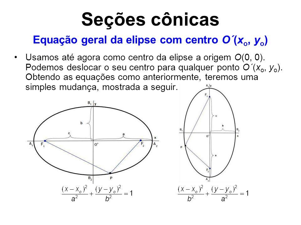 Usamos até agora como centro da elipse a origem O(0, 0). Podemos deslocar o seu centro para qualquer ponto O´(x o, y o ). Obtendo as equações como ant