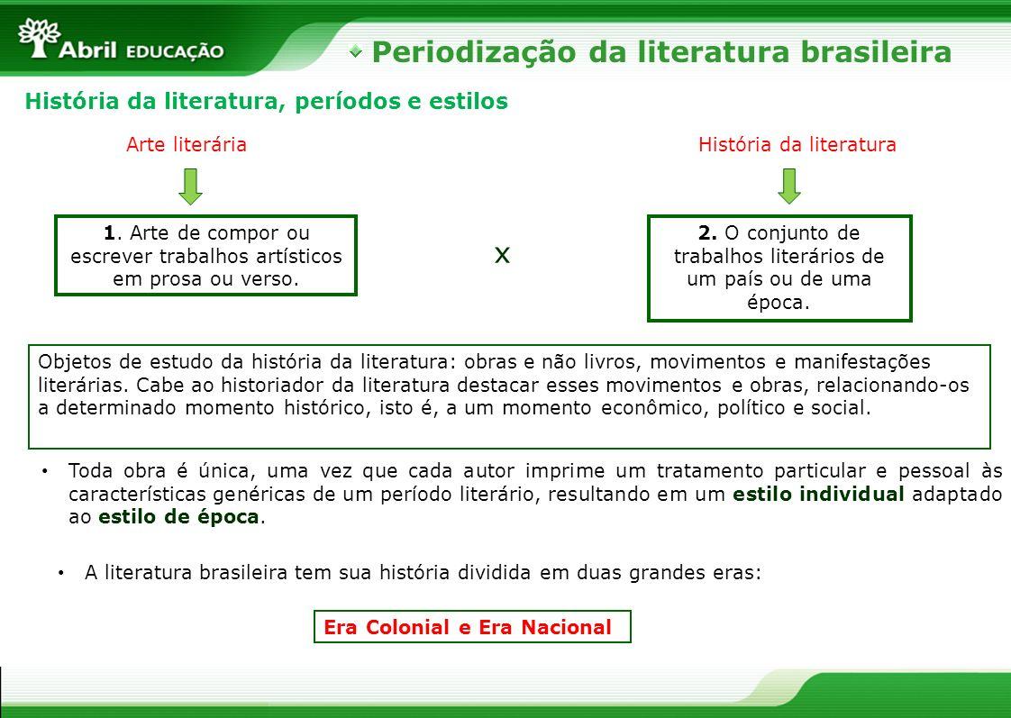 Periodização da literatura brasileira Era Colonial Painel histórico-literário brasileiro Estilo de época ou escolas literárias Panorama Mundial Datas Quinhentismo: séc.