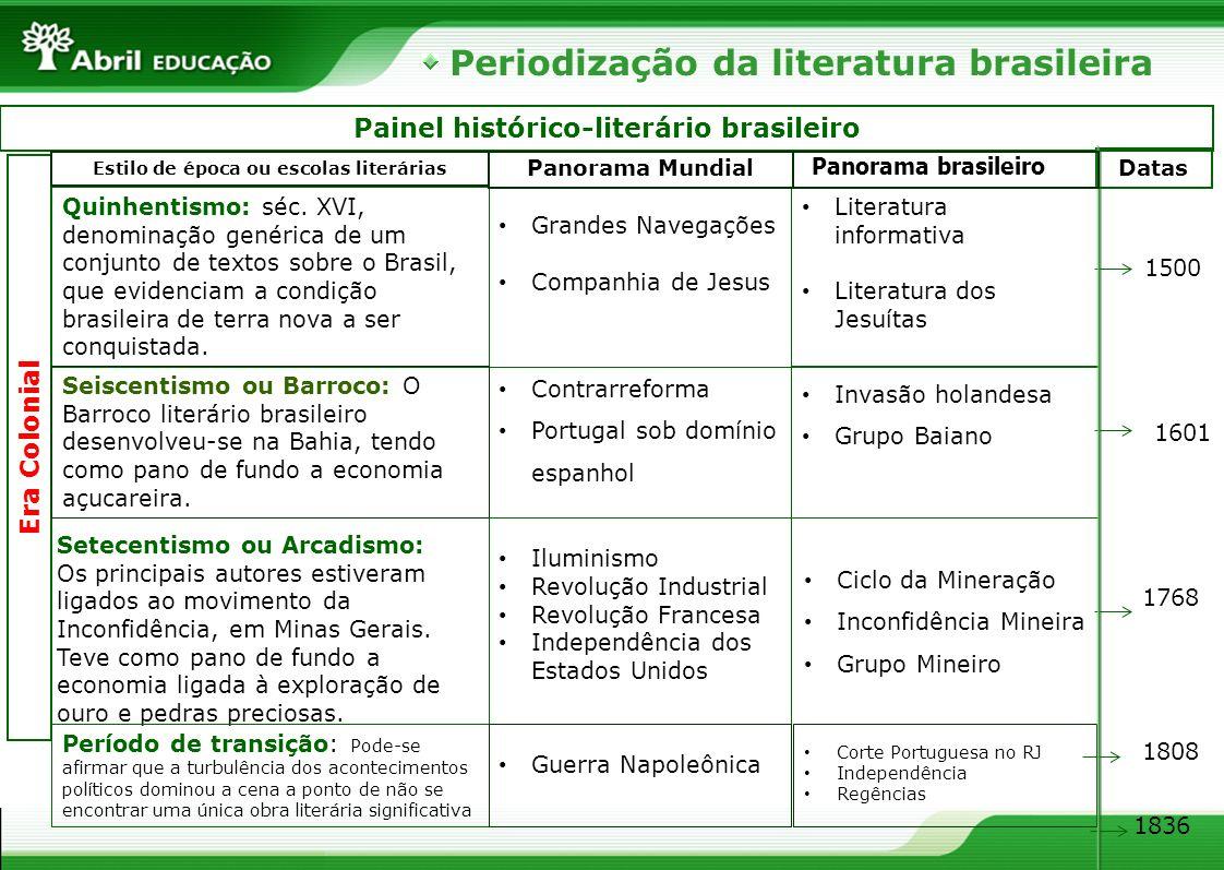 Periodização da literatura brasileira Era Colonial Painel histórico-literário brasileiro Estilo de época ou escolas literárias Panorama Mundial Datas