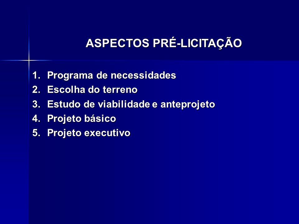 ASPECTOS PRÉ-LICITAÇÃO 1.Programa de necessidades 2.Escolha do terreno 3.Estudo de viabilidade e anteprojeto 4.Projeto básico 5.Projeto executivo