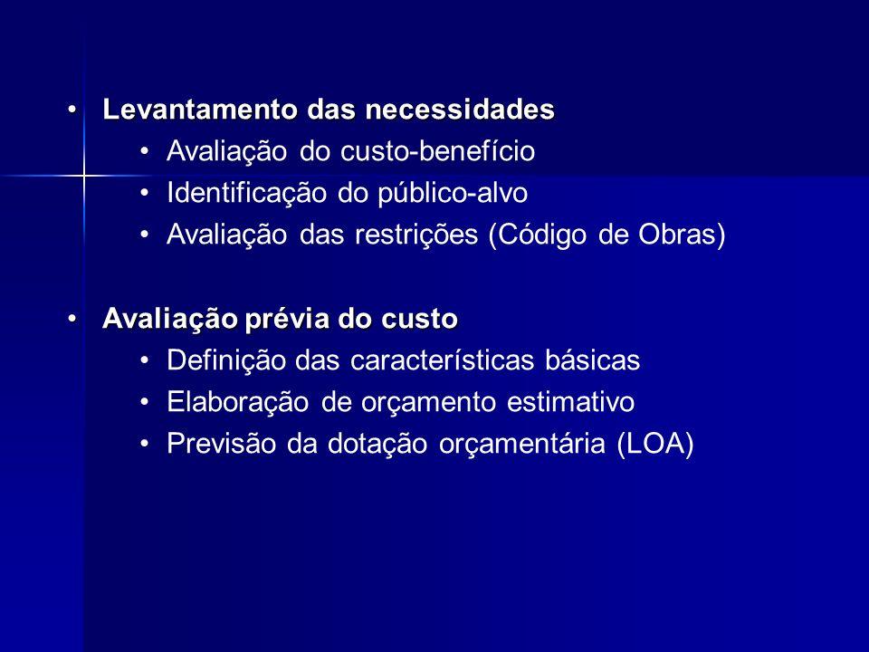 Levantamento das necessidadesLevantamento das necessidades Avaliação do custo-benefício Identificação do público-alvo Avaliação das restrições (Código de Obras) Avaliação prévia do custoAvaliação prévia do custo Definição das características básicas Elaboração de orçamento estimativo Previsão da dotação orçamentária (LOA)