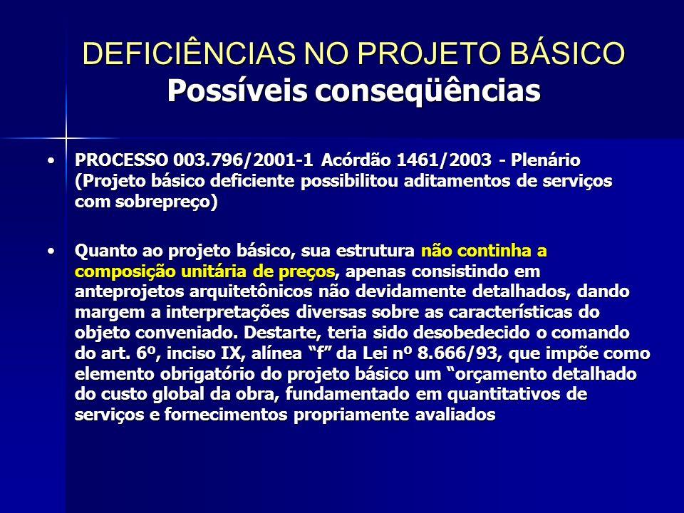 PROCESSO 003.796/2001-1 Acórdão 1461/2003 - Plenário (Projeto básico deficiente possibilitou aditamentos de serviços com sobrepreço)PROCESSO 003.796/2001-1 Acórdão 1461/2003 - Plenário (Projeto básico deficiente possibilitou aditamentos de serviços com sobrepreço) Quanto ao projeto básico, sua estrutura não continha a composição unitária de preços, apenas consistindo em anteprojetos arquitetônicos não devidamente detalhados, dando margem a interpretações diversas sobre as características do objeto conveniado.