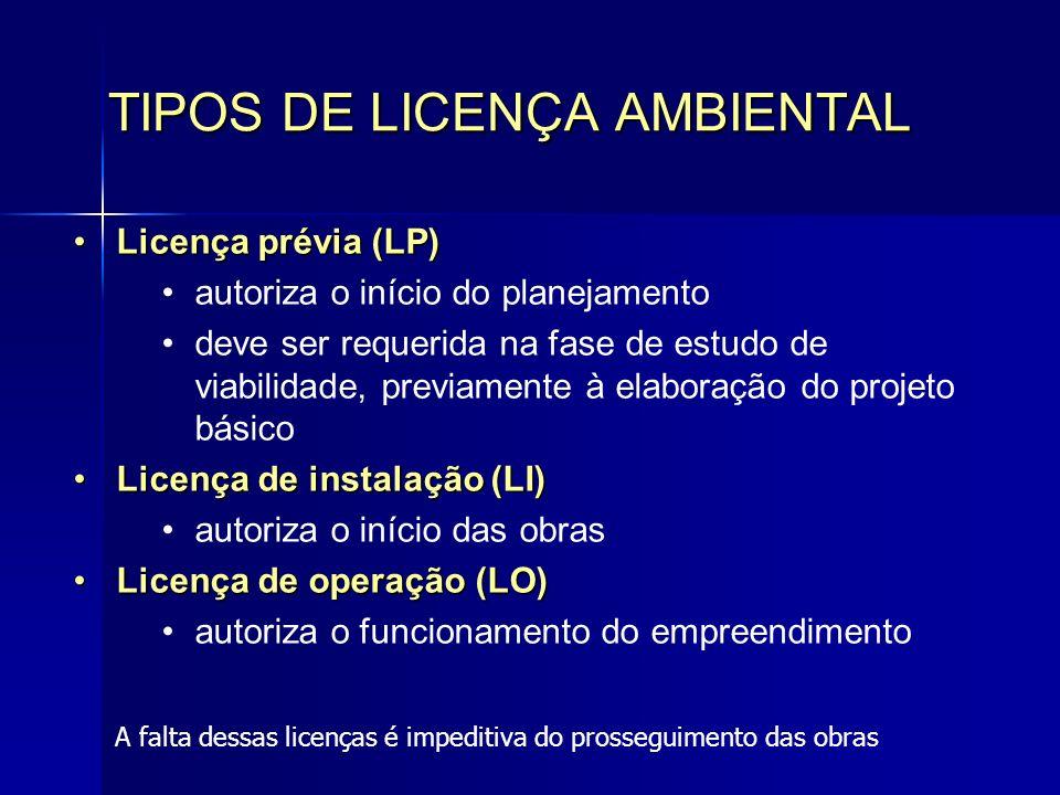 Licença prévia (LP)Licença prévia (LP) autoriza o início do planejamento deve ser requerida na fase de estudo de viabilidade, previamente à elaboração do projeto básico Licença de instalação (LI)Licença de instalação (LI) autoriza o início das obras Licença de operação (LO)Licença de operação (LO) autoriza o funcionamento do empreendimento TIPOS DE LICENÇA AMBIENTAL A falta dessas licenças é impeditiva do prosseguimento das obras