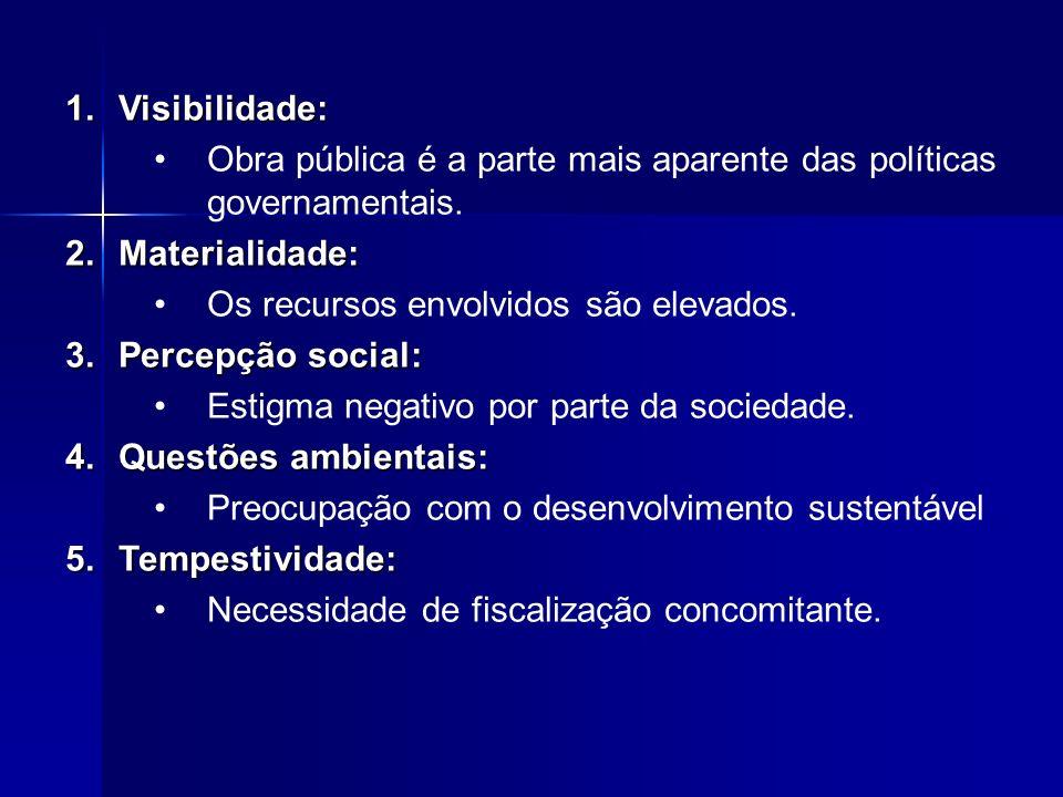 1.Visibilidade: Obra pública é a parte mais aparente das políticas governamentais.