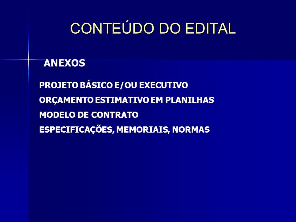 CONTEÚDO DO EDITAL ANEXOS PROJETO BÁSICO E/OU EXECUTIVO ORÇAMENTO ESTIMATIVO EM PLANILHAS MODELO DE CONTRATO ESPECIFICAÇÕES, MEMORIAIS, NORMAS