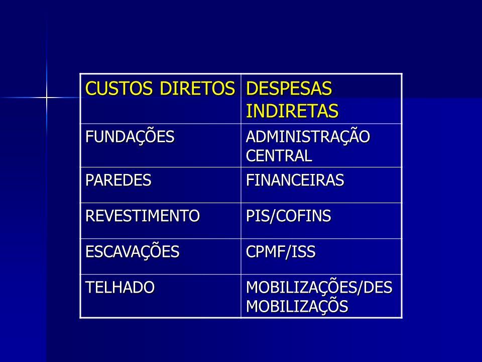 CUSTOS DIRETOS DESPESAS INDIRETAS FUNDAÇÕES ADMINISTRAÇÃO CENTRAL PAREDESFINANCEIRAS REVESTIMENTOPIS/COFINS ESCAVAÇÕESCPMF/ISS TELHADO MOBILIZAÇÕES/DES MOBILIZAÇÕS
